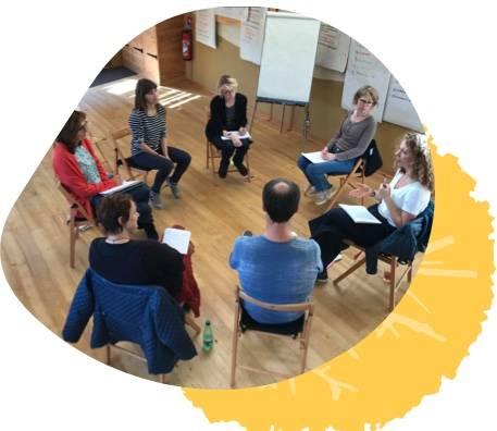 Module de formation aux pratiques d'Intelligence Collective session de codéveloppement facilitée par une participante