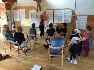 Module de formation aux pratiques d'Intelligence Collective session facilitée par les participants